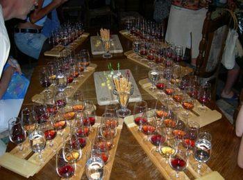 Вина различных сортов винограда