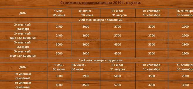 """Прайс-лист гостиницы """"Черномор"""""""